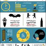 A4 Infograph 13